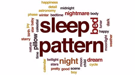 lidércnyomás : Sleep pattern animated word cloud, text design animation.
