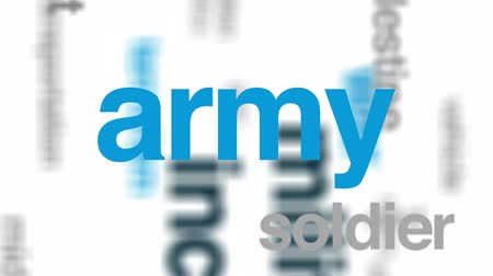 filistin : Military incursion animated word cloud, text design animation.