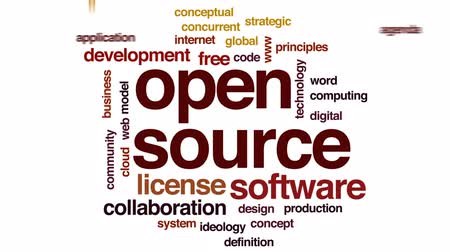 bron : Open source geanimeerde word cloud, tekstontwerpanimatie. Stockvideo