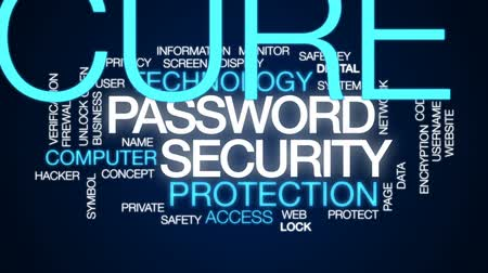 senha : Password security animated word cloud, text design animation.