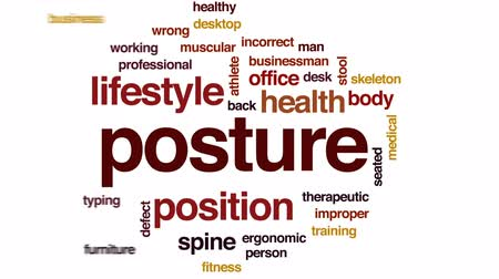 ergonomic : Posture animated word cloud, text design animation.