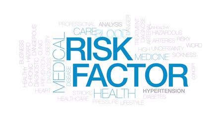 factor : Riskfactor animated word cloud, text design animation. Kinetic typography.