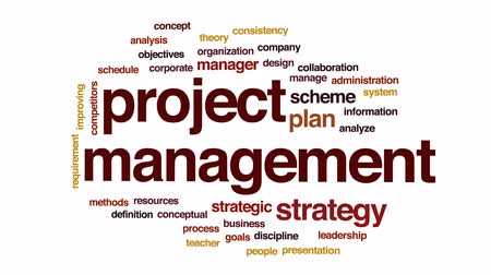 consistency : Project management animated word cloud, text design animation.