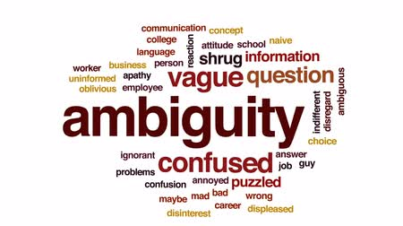 errado : Ambiguity animated word cloud, text design animation.