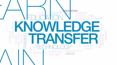 know : Knowledge transfer animated word cloud, text design animation. Kinetic typography.