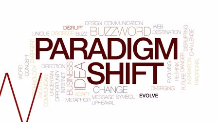 zmiany : Paradigmshift animated word cloud, text design animation. Kinetic typography.