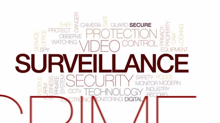 surveillance camera : Surveillance animated word cloud, text design animation. Kinetic typography.