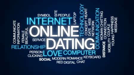dates : Online dating animated word cloud, text design animation.