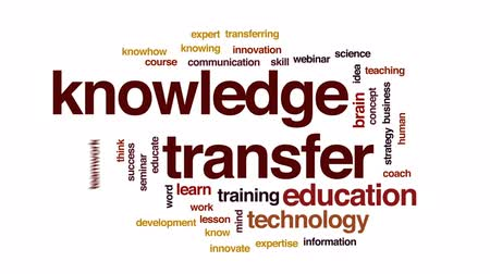 know : Knowledge transfer animated word cloud, text design animation. Stock Footage