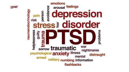 preocupar se : PTSD animated word cloud, text design animation. Vídeos