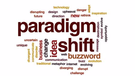 adapt : Paradigmshift animated word cloud, text design animation.