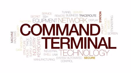 проворный : Command terminal animated word cloud, text design animation. Kinetic typography.