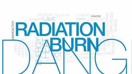 uv : Radiation burn animated word cloud, text design animation. Kinetic typography.