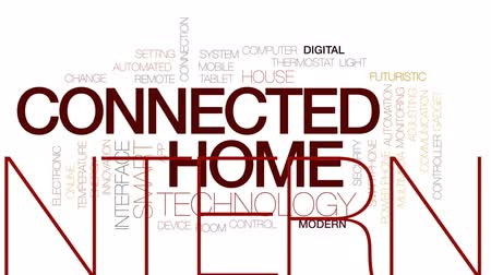 termostat : Connected home animated word cloud, text design animation. Kinetic typography