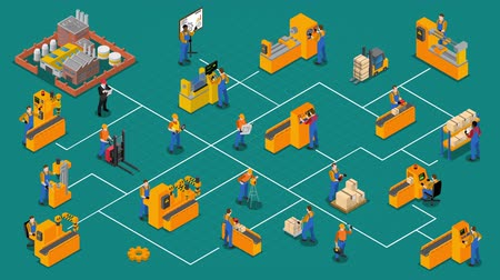 vývojový diagram : Factory workers isometric flowchart footage