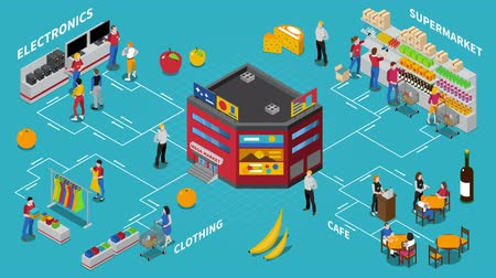 Supermarket isometric concept footage