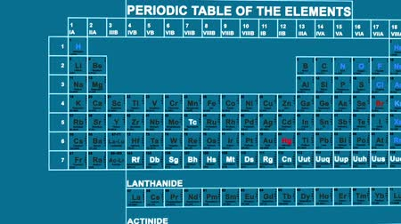 хром : Periodic table of the elements