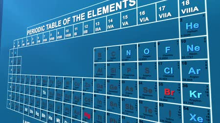 mercúrio : Periodic table of the elements