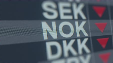 hanyatlás : Decreasing Norwegian Krone exchange rate indicator on computer screen. NOK forex ticker loopable 3D animation Stock mozgókép