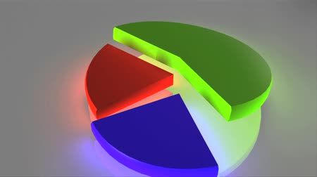 turta : 3-D pie chart pieces falling into place.