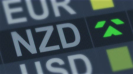 üt : New Zealand dollar rise, fall. World exchange market. Currency rate fluctuating Stock mozgókép