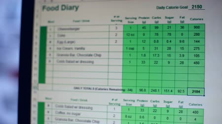 excesso : Calories table blinking, showing excess of calories norm, planning of diet menu
