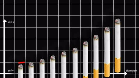 опасность : no smoking graph Стоковые видеозаписи
