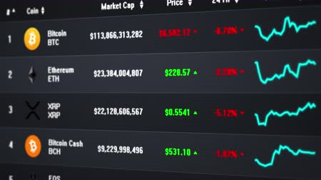 spadek : Computer screen showing a list of fluctuating prices and market caps of several cryptocurrencies. Camera moves to the left. Dark gray background version.