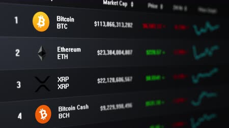 gaining : Computer screen showing a list of fluctuating prices and market caps of several cryptocurrencies. Camera pointed to the right. Dark gray background version.