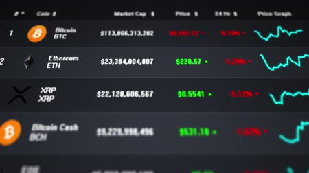 gaining : Computer screen showing a list of fluctuating prices and market caps of several cryptocurrencies. Top down camera pan. Dark gray background version. Stock Footage