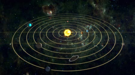 Crane shot of a diagram of all the planets of the solar system, each orbiting on their own outlined path. Also available: Same shot with a focus on the earth instead of the sun. See my portfolio for more quality space animations. Texture maps and space im