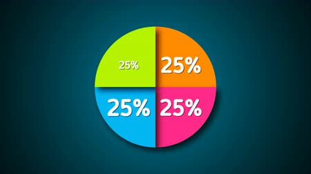 turta : Circle diagram for presentation, Pie chart