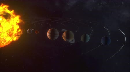 rotational : 3d rendering of cosmic background. Model of the orbital motion of planets in the solar system, computer generated. Stock Footage