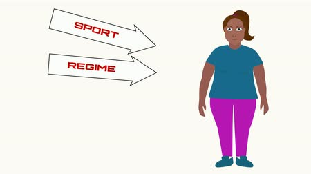 waga : 2D animation, fat African American woman standing on the right and losing weight as arrows with written words appearing. Sport, Regime, Healthy food and Healthy sleep as elements of weight loss. Wideo