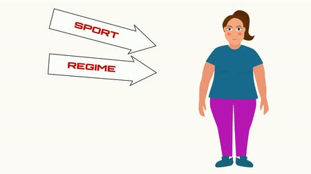 диеты : 2D animation, fat Caucasian woman standing on the right and losing weight as arrows with written words appearing. Sport, Regime, Healthy food and Healthy sleep as elements of weight loss.