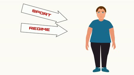waga : 2D animation, fat Caucasian man standing on the right and losing weight as arrows with written words appearing. Sport, Regime, Healthy food and Healthy sleep as elements of weight loss.