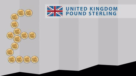 belasting invullen : Pound Sign created from falling Pound coins