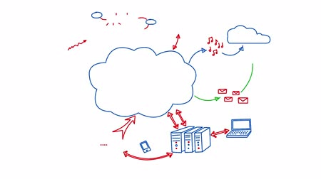 diagrammes : Tableau blanc esquisse d'un concept de cloud computing