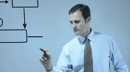 interaktif : Man drawing a flow chart on an interactive whiteboard