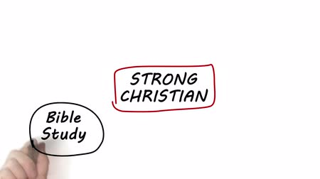 dua eden : Mans hand draws a diagram about being a strong Christian on a whiteboard