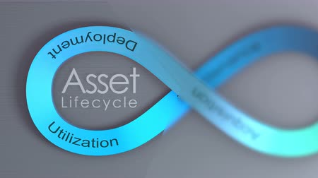 de ativos : Asset Lifecycle concept animation background.