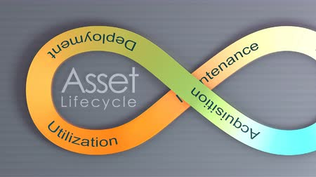 bens : Asset Lifecycle concept animation background.
