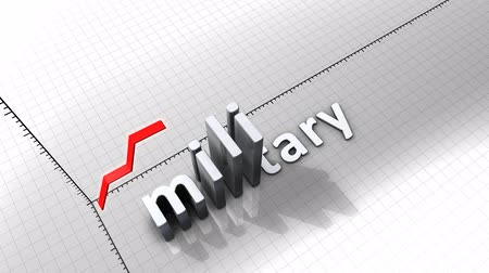 excesso : Growing chart graphic animation, Military.
