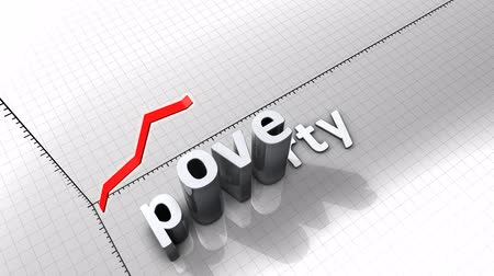 miserável : Growing chart graphic animation, Poverty.