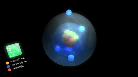 models : Boron atom, with elements symbol, number, mass and element type color.