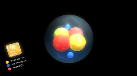 electron : Helium atom, with elements symbol, number, mass and element type color. Stock Footage