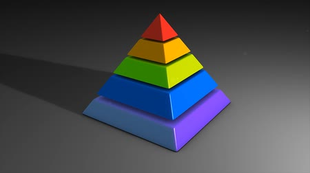 terminology : Graphic animation for Maslows hierarchy of needs.