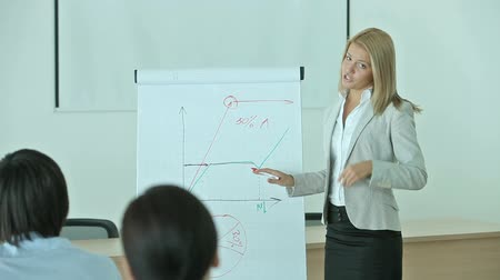 тренировка : Pretty blonde holding a business training and talking about progress in the work of a business team Стоковые видеозаписи