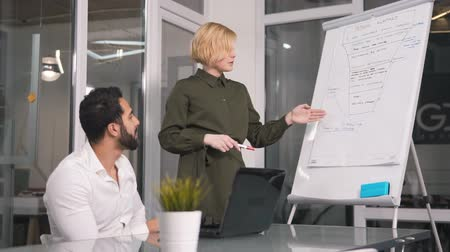 khaki : Beautiful woman in gorgeous khaki dress explaining concept with the help of written plan on whiteboard, clever fit man with neat beard asking questions concerning details, concept of teamwork in huge business company