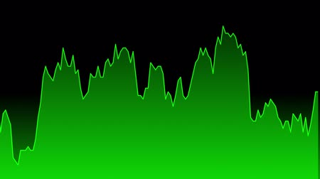rali : green line graph on black background chart of stock market investment trading.